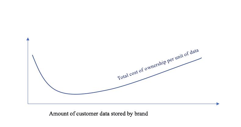 Data Shock - Daniel Glickman